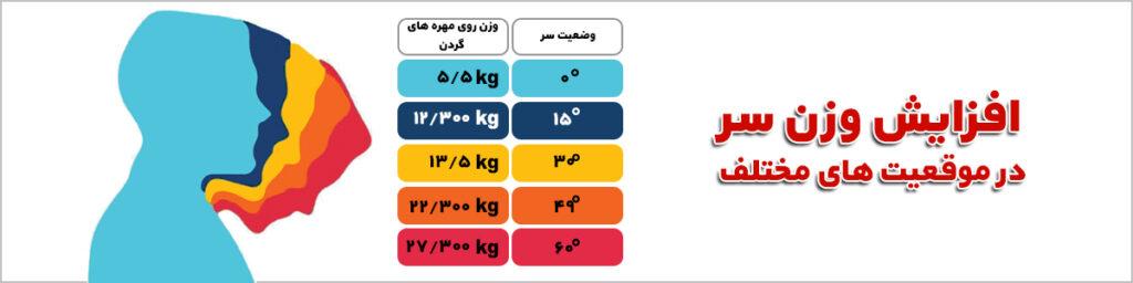 وزن سر